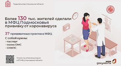 Более 130 тысяч жителей сделали прививку от коронавируса в МФЦ Подмосковья